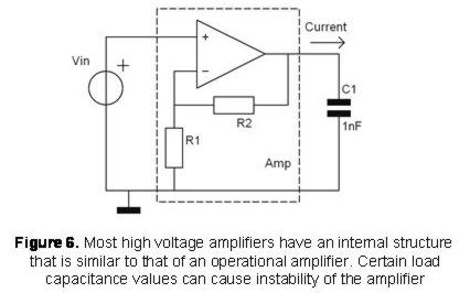 High voltage amplifier internal circuit