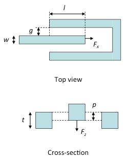 Comb drive actuator definition of variables