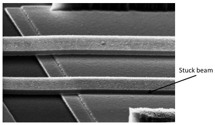 Stiction (adhesion) failure of a suspended MEMS beam