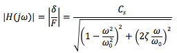 Mechanical response theory: critical damping and transfer functions equation 5