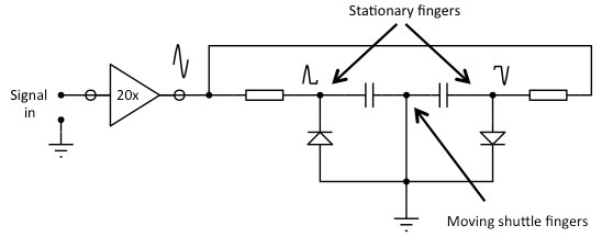 double-pair comb drive bridge mode actuation, correct