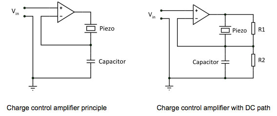 Charge control principle for reducing hystersis, with and without DC path to cancel drift