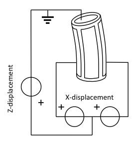 XY and XYZ piezo actuator tube scanner